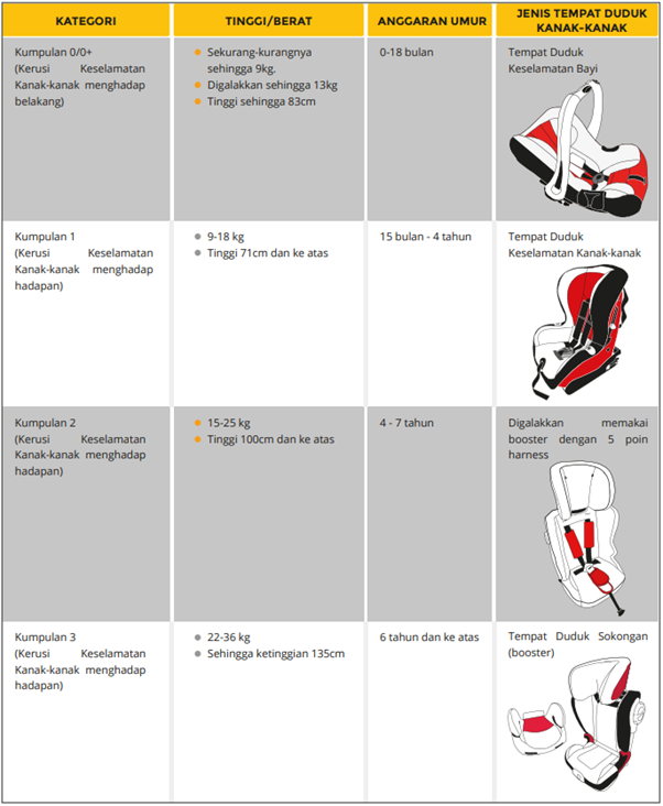 miros baby car seat guide line