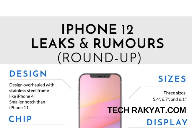 iphone12-leaks-roundup-feature-image